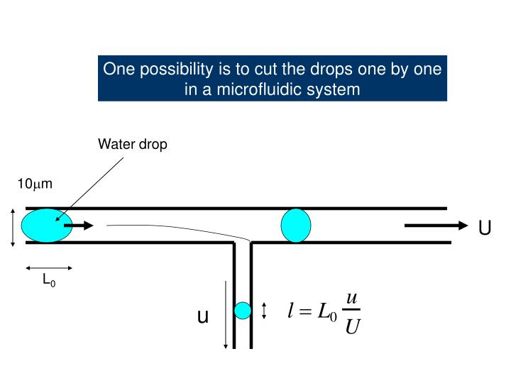 One possibility is to cut the drops one by one
