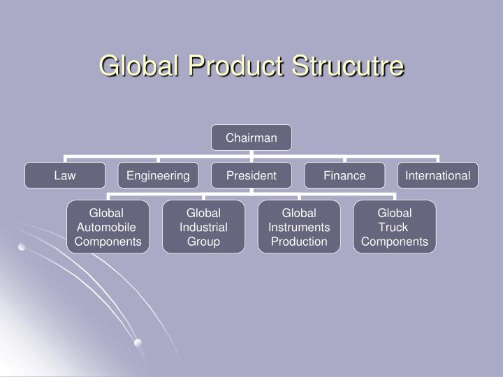 Global Product Strucutre