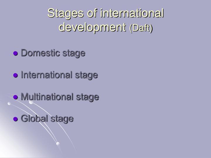Stages of international development