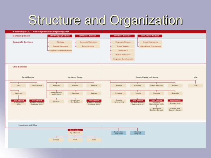 Structure and Organization