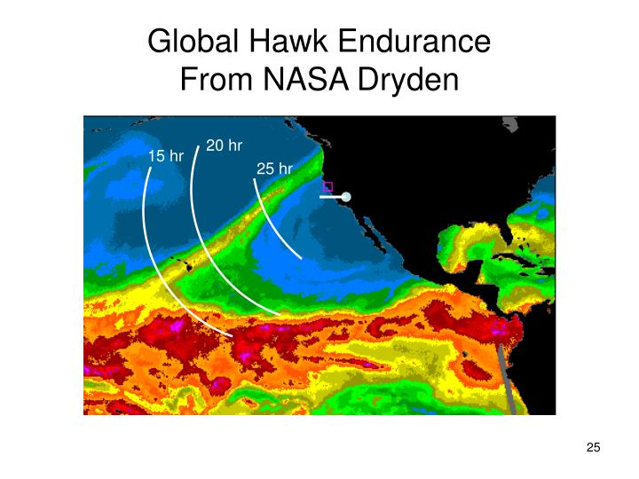 Global Hawk Endurance