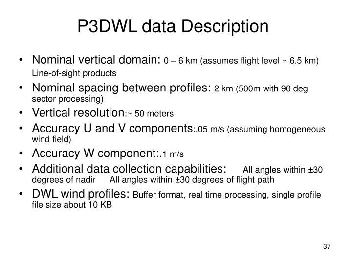 P3DWL data Description
