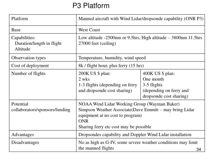 P3 Platform