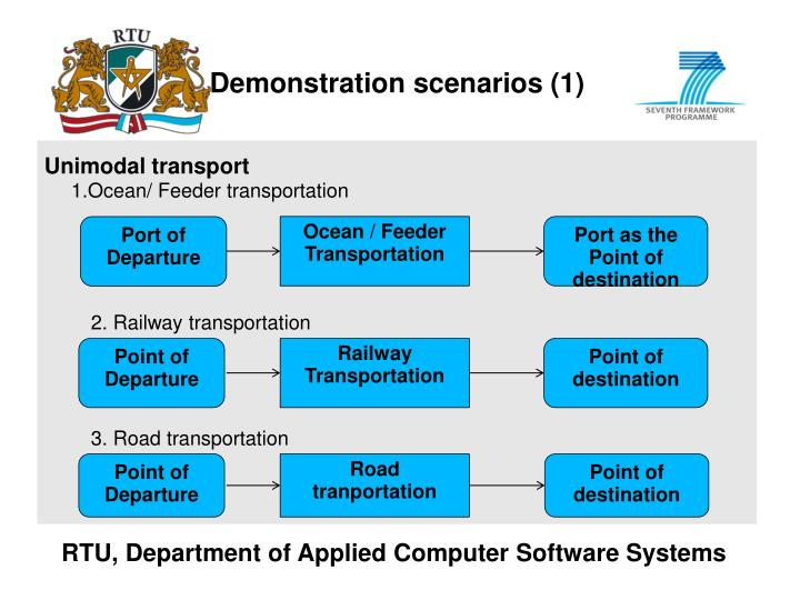 Demonstration scenarios (1)