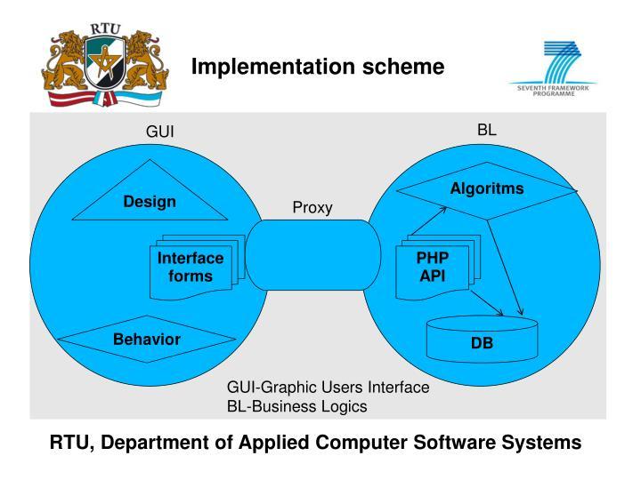 Implementation scheme