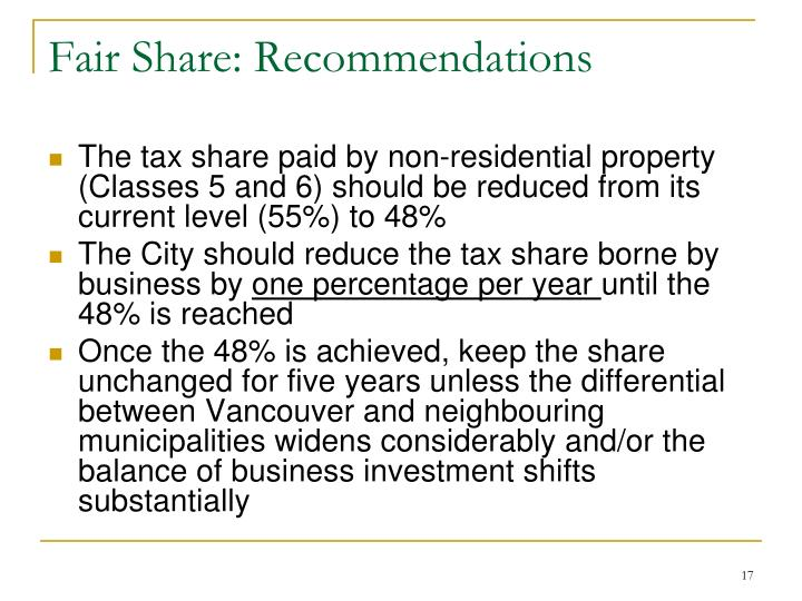 Fair Share: Recommendations