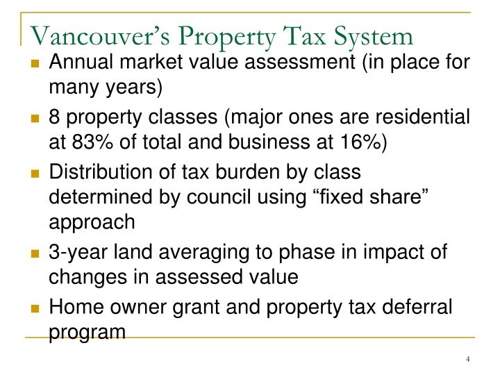 Vancouver's Property Tax System