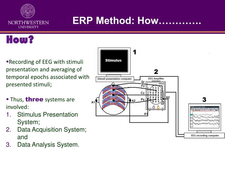 ERP Method: How………….
