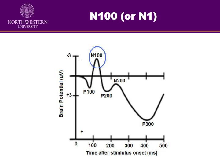 N100 (or N1)
