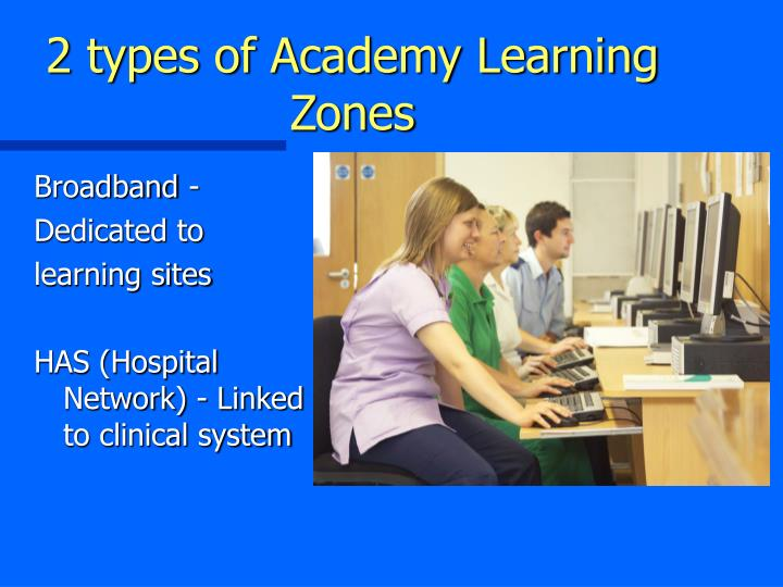 2 types of Academy Learning Zones