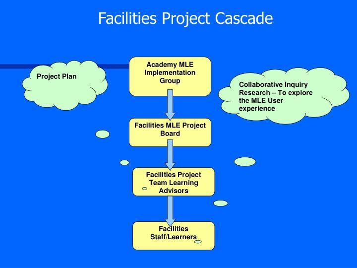 Facilities Project Cascade