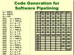 code generation for software pipelining1