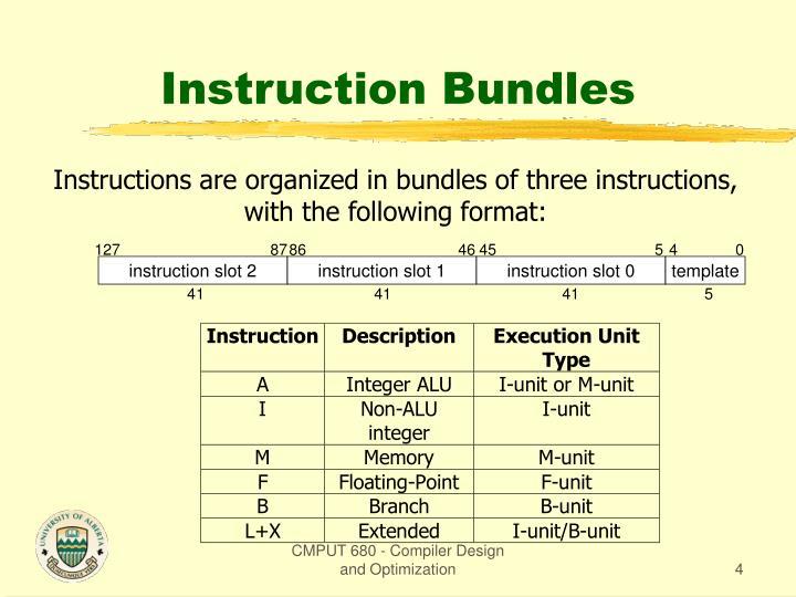 Instruction Bundles
