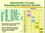 optimization of loops expanding the induction variable