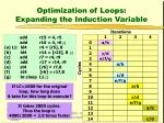 optimization of loops expanding the induction variable1