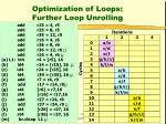 optimization of loops further loop unrolling