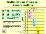 optimization of loops loop unrolling