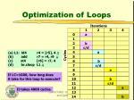 optimization of loops1
