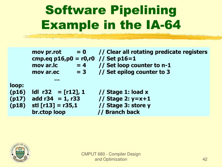 Software Pipelining Example in the IA-64