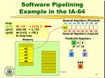 software pipelining example in the ia 641