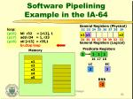 software pipelining example in the ia 6410