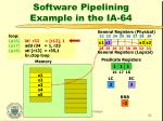 software pipelining example in the ia 6411