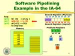 software pipelining example in the ia 6412