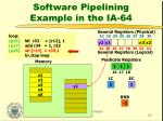 software pipelining example in the ia 6413