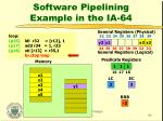 software pipelining example in the ia 6414