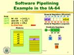 software pipelining example in the ia 6415