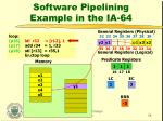 software pipelining example in the ia 6416