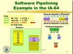 software pipelining example in the ia 6418