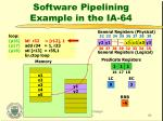 software pipelining example in the ia 6421
