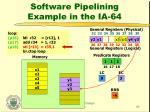 software pipelining example in the ia 6423