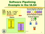 software pipelining example in the ia 6436