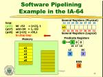 software pipelining example in the ia 644