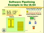 software pipelining example in the ia 645
