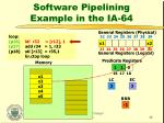 software pipelining example in the ia 646