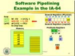 software pipelining example in the ia 647