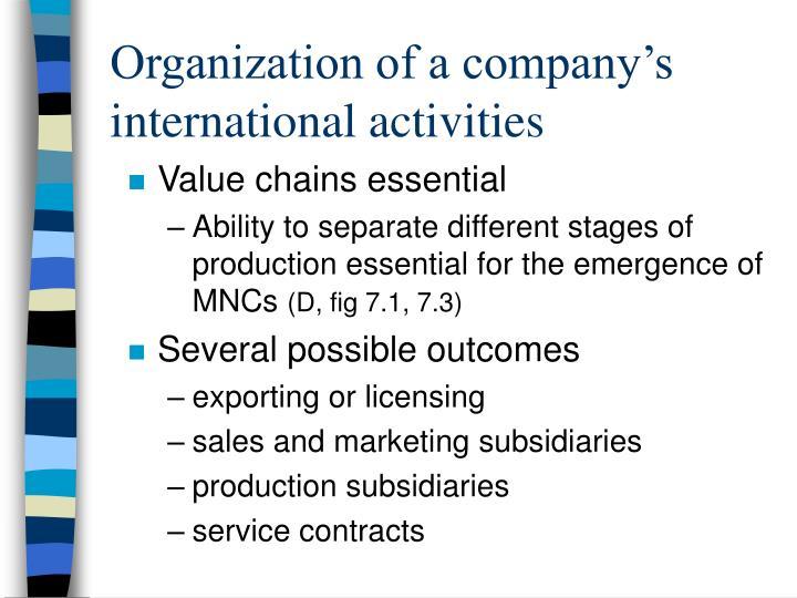 Organization of a company's international activities