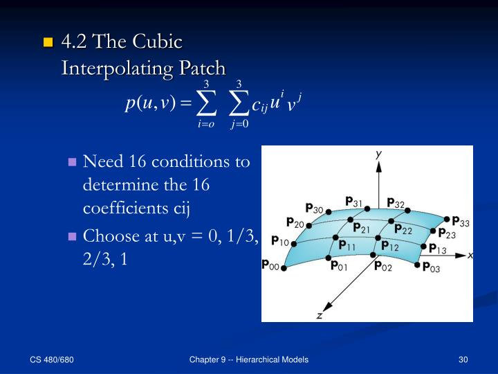 4.2 The Cubic Interpolating Patch