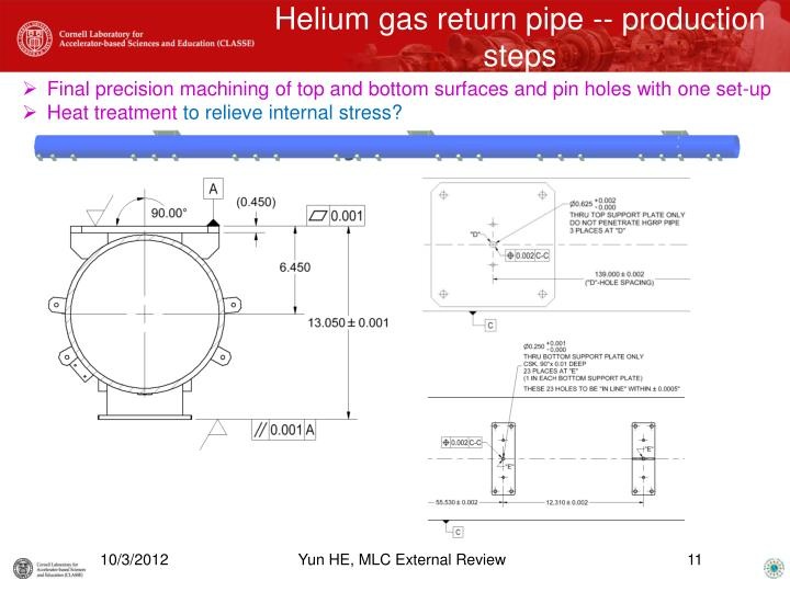 Helium gas return pipe -- production steps