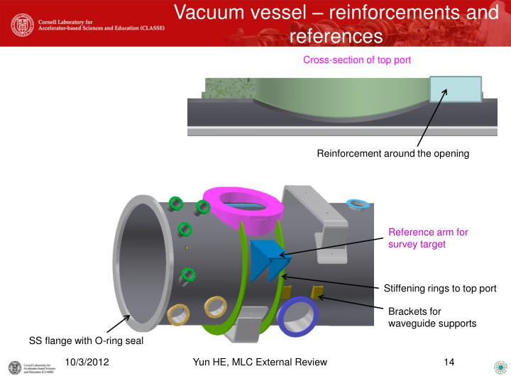 Vacuum vessel – reinforcements and references