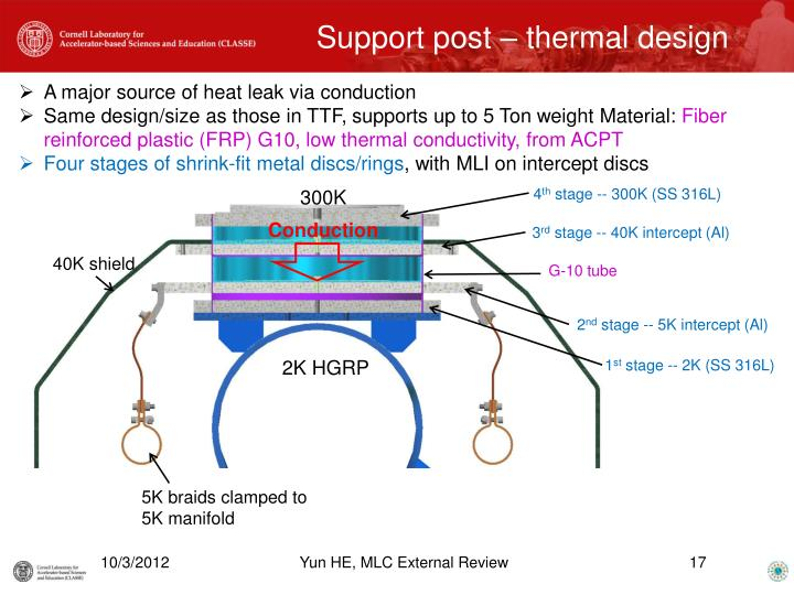 Support post – thermal design