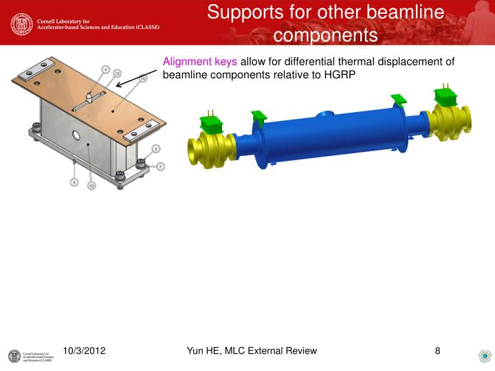 Supports for other beamline components