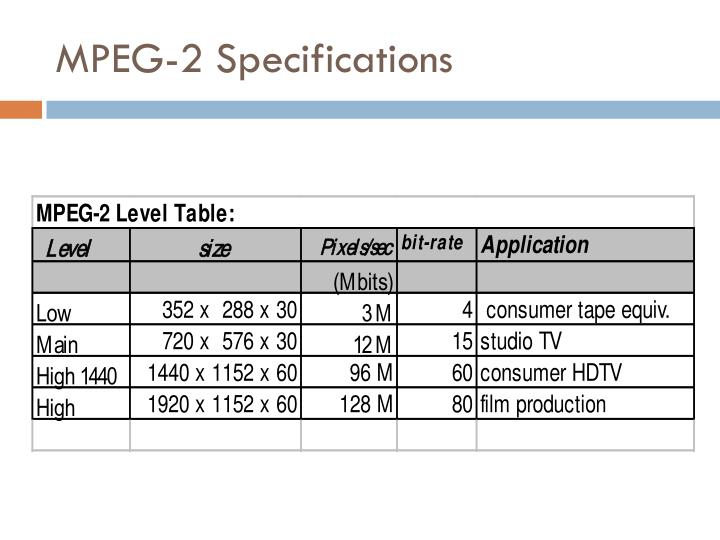 MPEG-2 Specifications