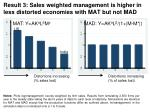 result 3 sales weighted management is higher in less distorted economies with mat but not mad