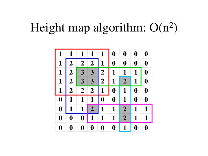 Height map algorithm: O(n