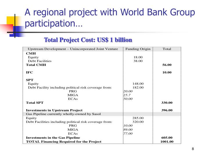 A regional project with World Bank Group participation…