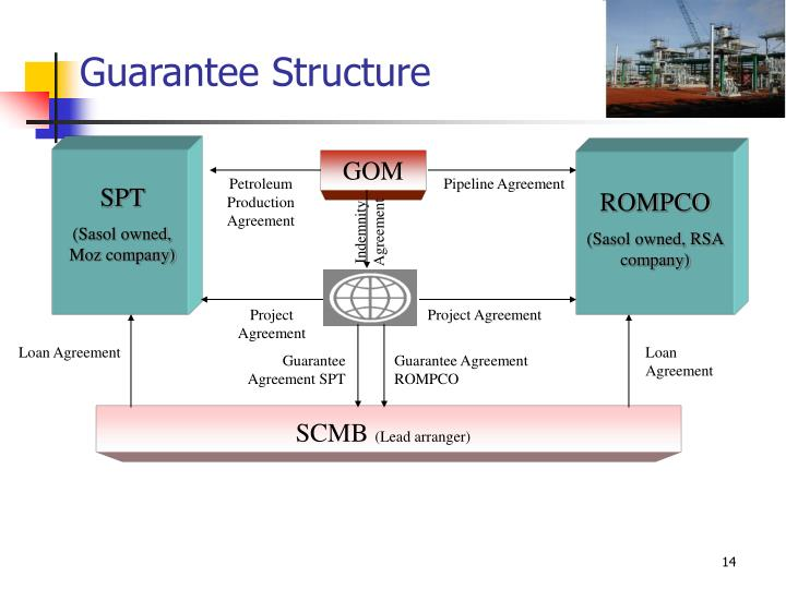Guarantee Structure